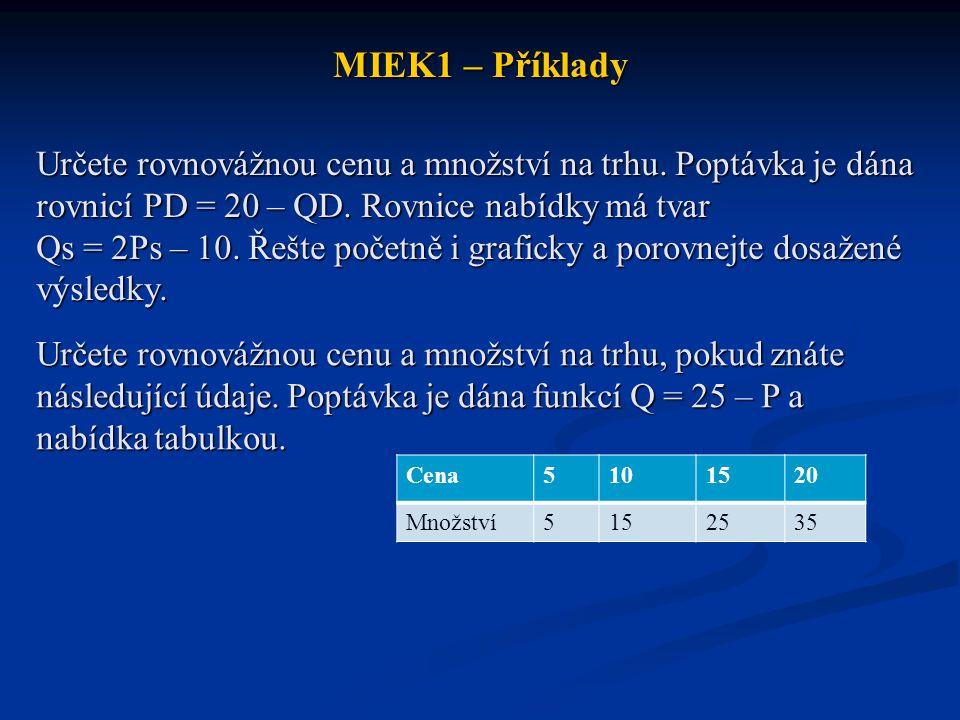 MIEK1 – Příklady Určete rovnovážnou cenu a množství na trhu. Poptávka je dána rovnicí PD = 20 – QD. Rovnice nabídky má tvar Qs = 2Ps – 10. Řešte počet