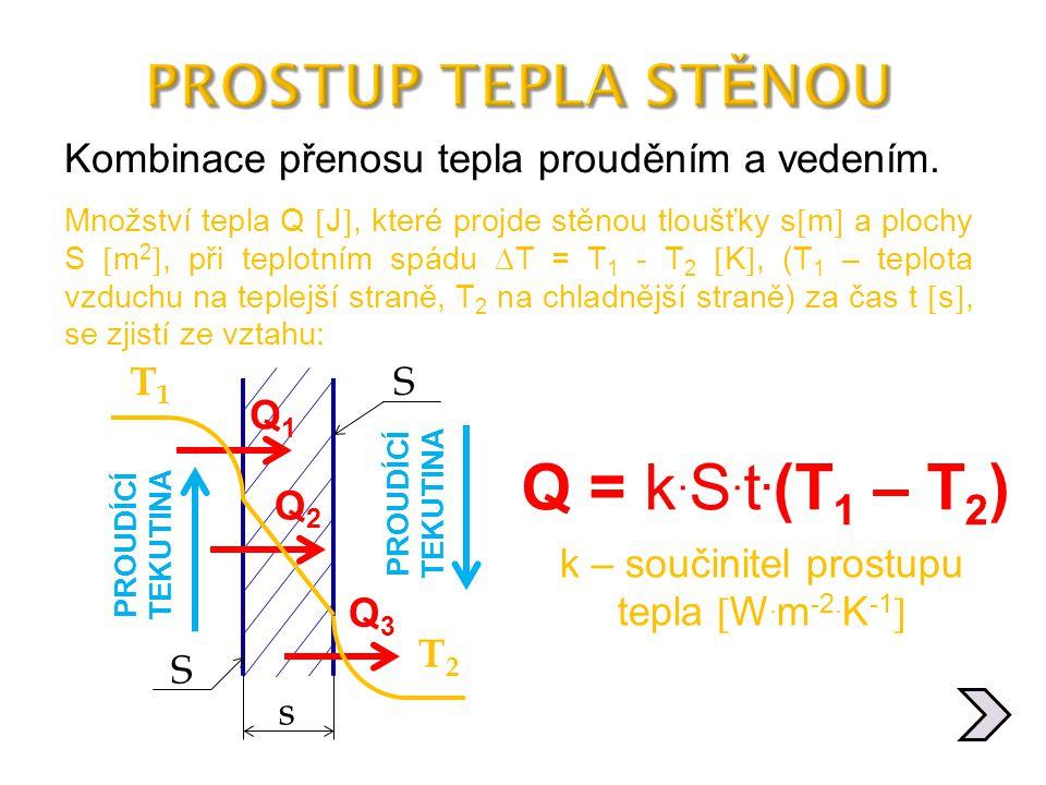 s Kombinace přenosu tepla prouděním a vedením. Množství tepla Q  J , které projde stěnou tloušťky s  m  a plochy S  m 2 , při teplotním spádu 