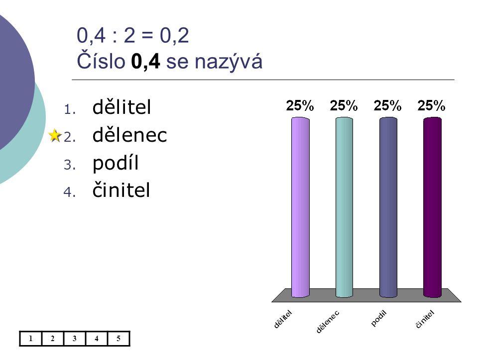 0,4 : 2 = 0,2 Číslo 2 se nazývá 1. dělitel 2. dělenec 3. podíl 4. činitel 12345