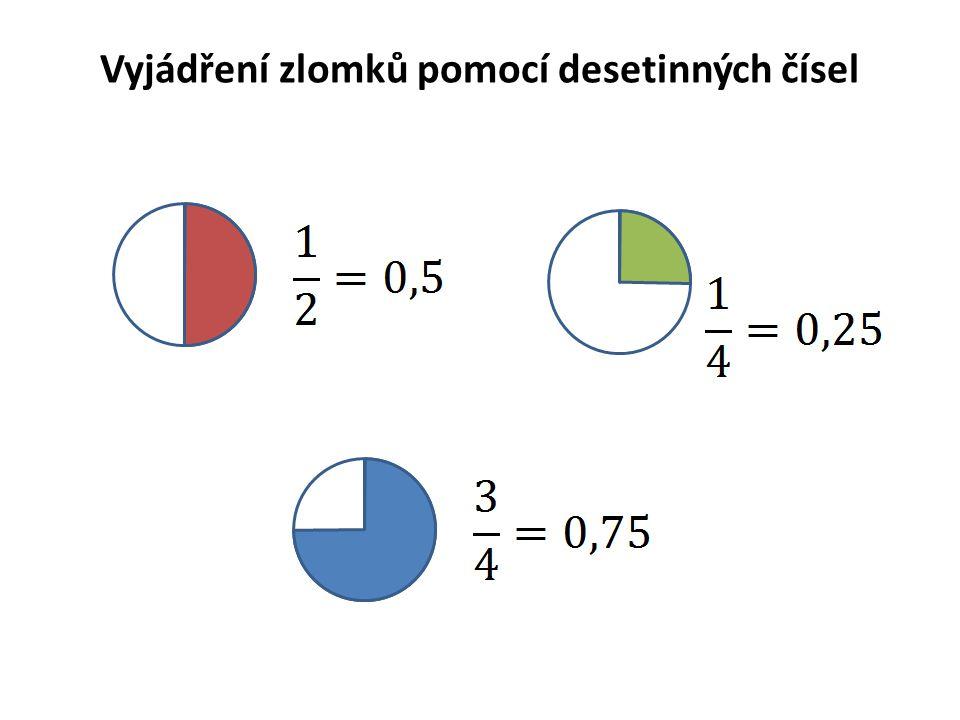 Desetinné zlomky zlomky, které mají ve jmenovateli čísla: 10, 100, 1 000, 10 000, 100 000, 1 000 000, …