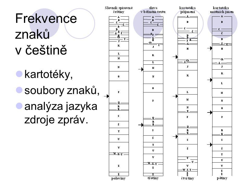 Frekvence znaků v češtině kartotéky, soubory znaků, analýza jazyka zdroje zpráv.
