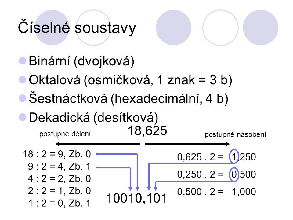 Číselné soustavy Binární (dvojková) Oktalová (osmičková, 1 znak = 3 b) Šestnáctková (hexadecimální, 4 b) Dekadická (desítková) 18,625 postupné násobení postupné dělení 18 : 2 = 9, Zb.