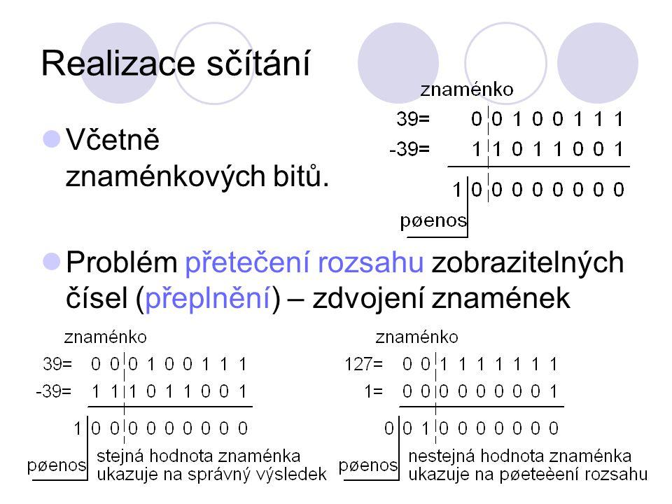 Realizace sčítání Včetně znaménkových bitů. Problém přetečení rozsahu zobrazitelných čísel (přeplnění) – zdvojení znamének
