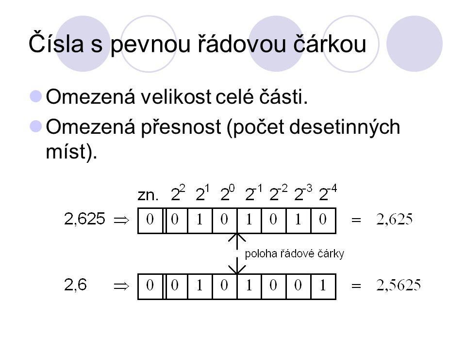 Čísla s pevnou řádovou čárkou Omezená velikost celé části. Omezená přesnost (počet desetinných míst).