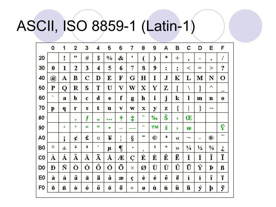 ASCII, ISO 8859-1 (Latin-1)