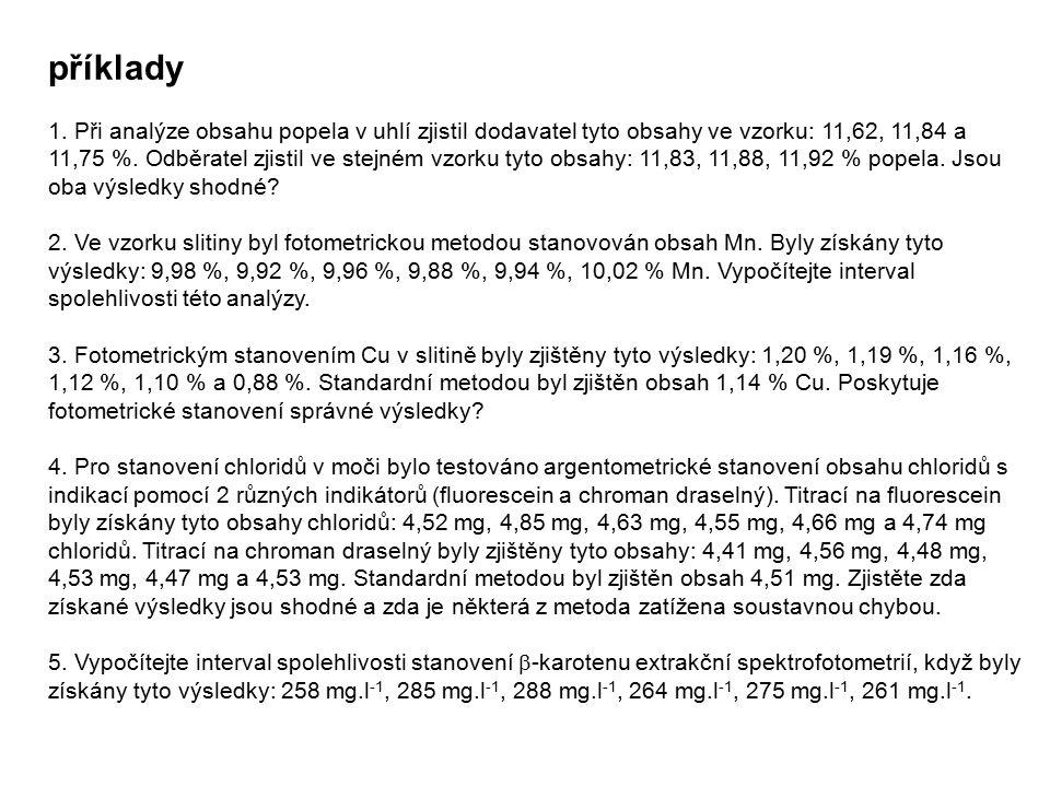 příklady 1. Při analýze obsahu popela v uhlí zjistil dodavatel tyto obsahy ve vzorku: 11,62, 11,84 a 11,75 %. Odběratel zjistil ve stejném vzorku tyto