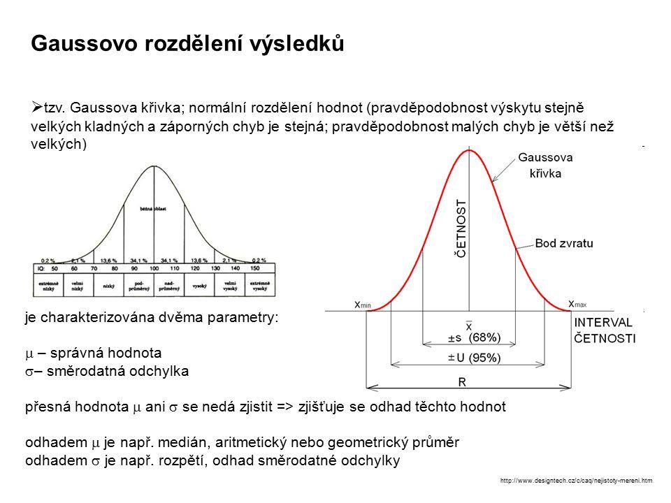 Gaussovo rozdělení výsledků  tzv. Gaussova křivka; normální rozdělení hodnot (pravděpodobnost výskytu stejně velkých kladných a záporných chyb je ste