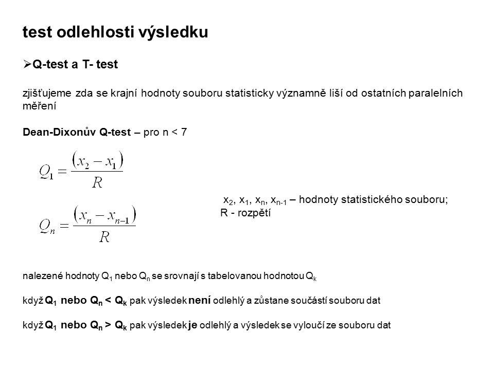 test odlehlosti výsledku  Q-test a T- test zjišťujeme zda se krajní hodnoty souboru statisticky významně liší od ostatních paralelních měření Dean-Di