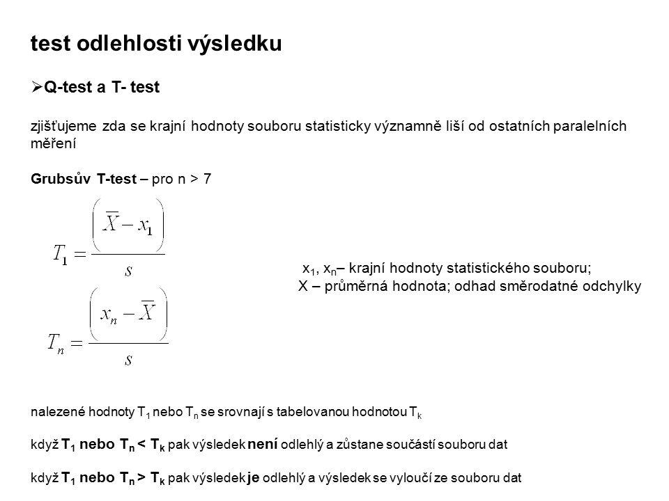 test odlehlosti výsledku  Q-test a T- test zjišťujeme zda se krajní hodnoty souboru statisticky významně liší od ostatních paralelních měření Grubsův