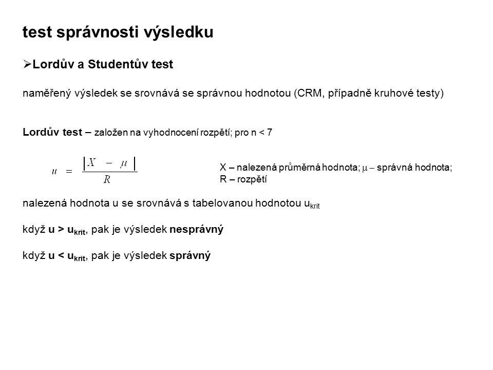test správnosti výsledku  Lordův a Studentův test naměřený výsledek se srovnává se správnou hodnotou (CRM, případně kruhové testy) Lordův test – zalo