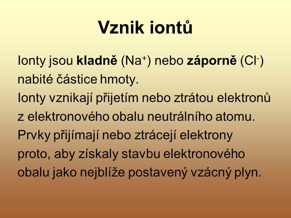 Vznik iontů Ionty jsou kladně (Na + ) nebo záporně (Cl - ) nabité částice hmoty. Ionty vznikají přijetím nebo ztrátou elektronů z elektronového obalu