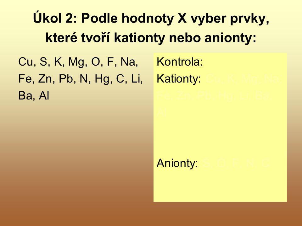 Úkol 2: Podle hodnoty X vyber prvky, které tvoří kationty nebo anionty: Cu, S, K, Mg, O, F, Na, Fe, Zn, Pb, N, Hg, C, Li, Ba, Al Kontrola: Kationty: Cu, K, Mg, Na, Fe, Zn, Pb, Hg, Li, Ba, Al Anionty: S, O, F, N, C