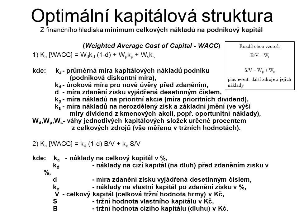 Optimální kapitálová struktura Z finančního hlediska minimum celkových nákladů na podnikový kapitál (Weighted Average Cost of Capital - WACC) 1) K a [WACC] = W d k d (1-d) + W p k p + W s k s kde: k a - průměrná míra kapitálových nákladů podniku (podniková diskontní míra), k d - úroková míra pro nové úvěry před zdaněním, d- míra zdanění zisku vyjádřená desetinným číslem, k p - míra nákladů na prioritní akcie (míra prioritních dividend), k s - míra nákladů na nerozdělený zisk a základní jmění (ve výši míry dividend z kmenových akcií, popř.