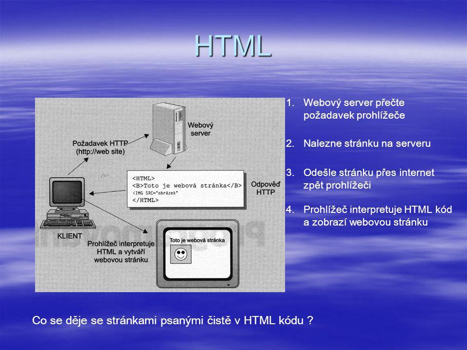 HTML 1.Webový server přečte požadavek prohlížeče Co se děje se stránkami psanými čistě v HTML kódu ? 2.Nalezne stránku na serveru 3.Odešle stránku pře