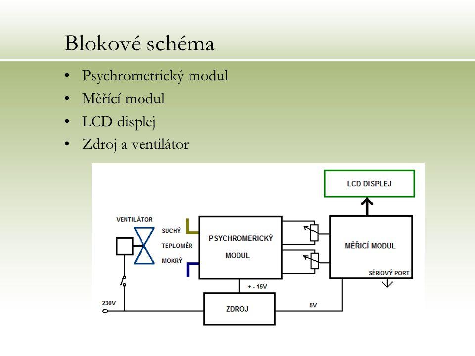 Blokové schéma Psychrometrický modul Měřící modul LCD displej Zdroj a ventilátor