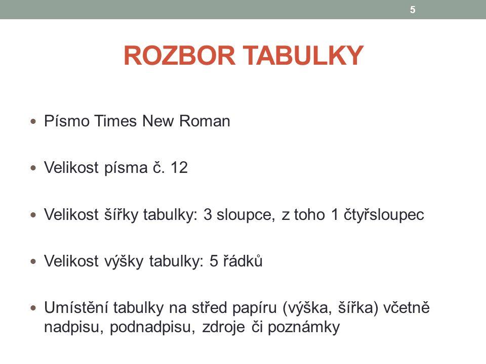 ROZBOR TABULKY Písmo Times New Roman Velikost písma č.