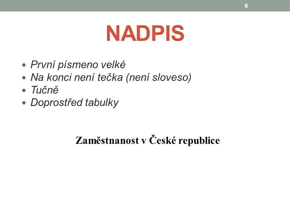 NADPIS První písmeno velké Na konci není tečka (není sloveso) Tučně Doprostřed tabulky Zaměstnanost v České republice 6