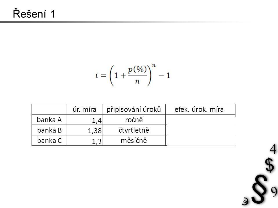 Řešení 1 úr. mírapřipisování úrokůefek. úrok. míra banka A 1,4 ročně1,4 banka B 1,38 čtvrtletně1,387 banka C 1,3 měsíčně1,307
