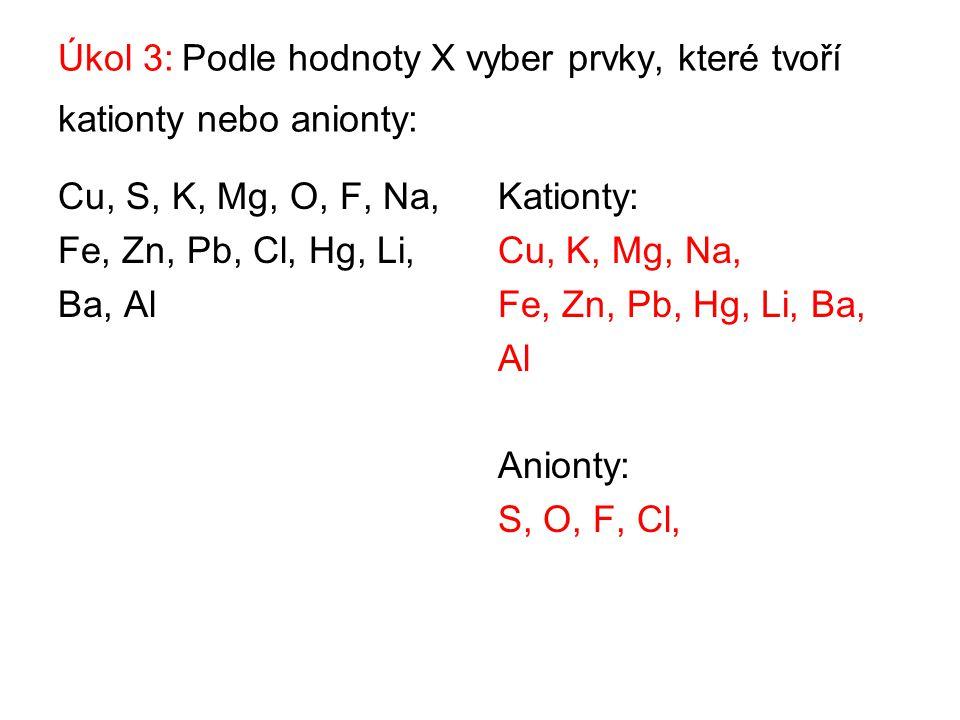 Úkol 3: Podle hodnoty X vyber prvky, které tvoří kationty nebo anionty: Cu, S, K, Mg, O, F, Na, Fe, Zn, Pb, Cl, Hg, Li, Ba, Al Kationty: Cu, K, Mg, Na