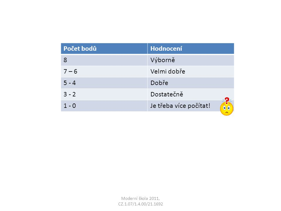 Moderní škola 2011, CZ.1.07/1.4.00/21.1692 Počet bodůHodnocení 8Výborně 7 – 6Velmi dobře 5 - 4Dobře 3 - 2Dostatečně 1 - 0Je třeba více počítat!