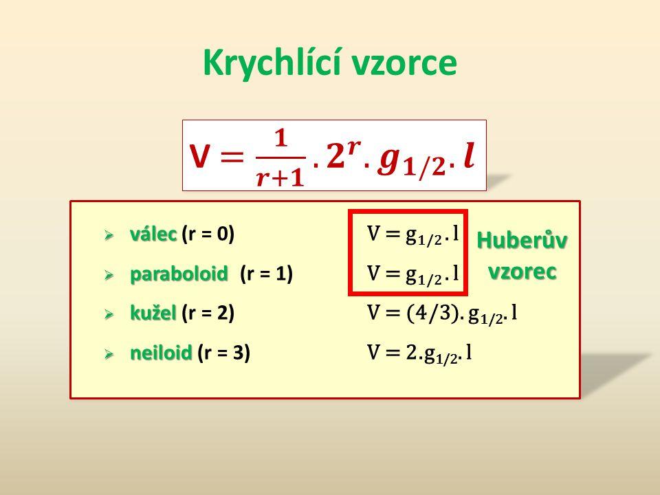 Krychlení kulatiny Stereometrický způsob Krychlící vzorce Modul 7 - HÚL 3