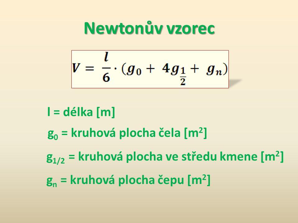 Newtonův vzorec l = délka [m] g 0 = kruhová plocha čela [m 2 ] g n = kruhová plocha čepu [m 2 ] g 1/2 = kruhová plocha ve středu kmene [m 2 ]