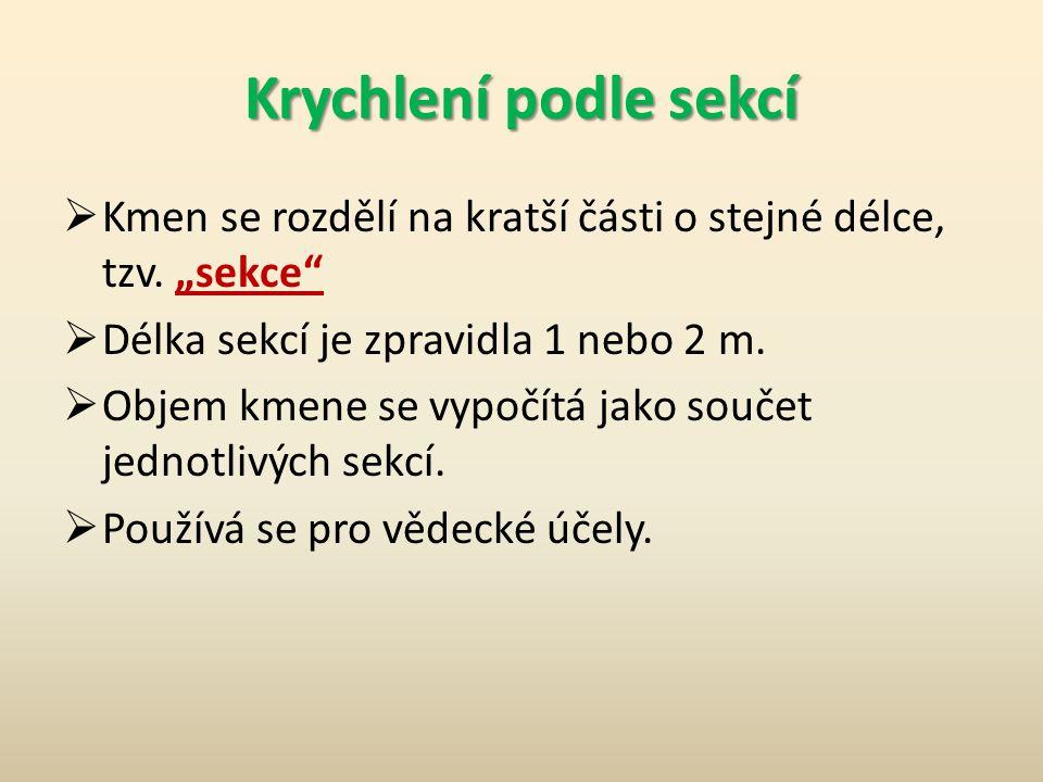 Domácí úkol Smrkový kmen má tyto rozměry: tloušťka čela = 36 cm středová tloušťka = 31 cm tloušťka čepu = 25 cm délka = 8 m Vypočítejte objem s kůrou