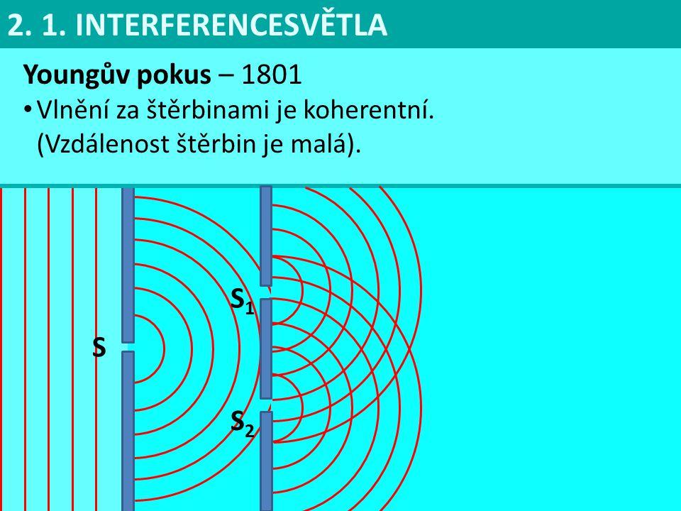 Youngův pokus – 1801 Vlnění za štěrbinami je koherentní. (Vzdálenost štěrbin je malá). 2. 1. INTERFERENCESVĚTLA S S1S1 S2S2