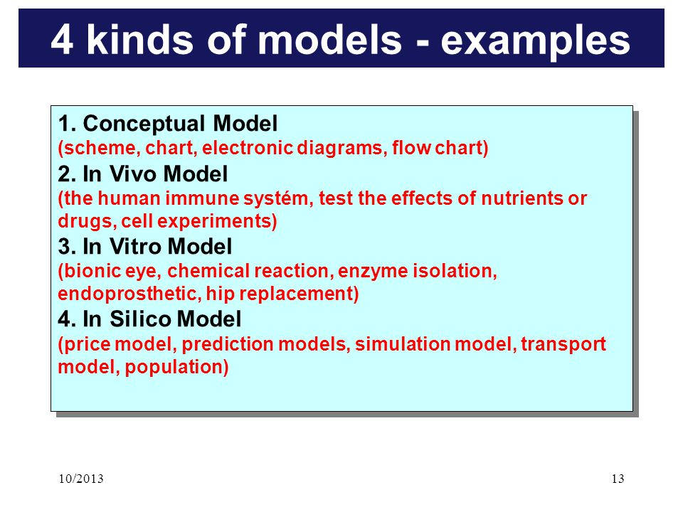 10/201313 4 kinds of models - examples 1.