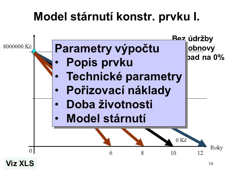 10/201316 Model stárnutí konstr. prvku I.