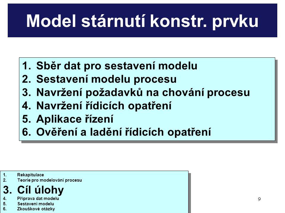 10/201320 Model stárnutí konstr.prvku V.