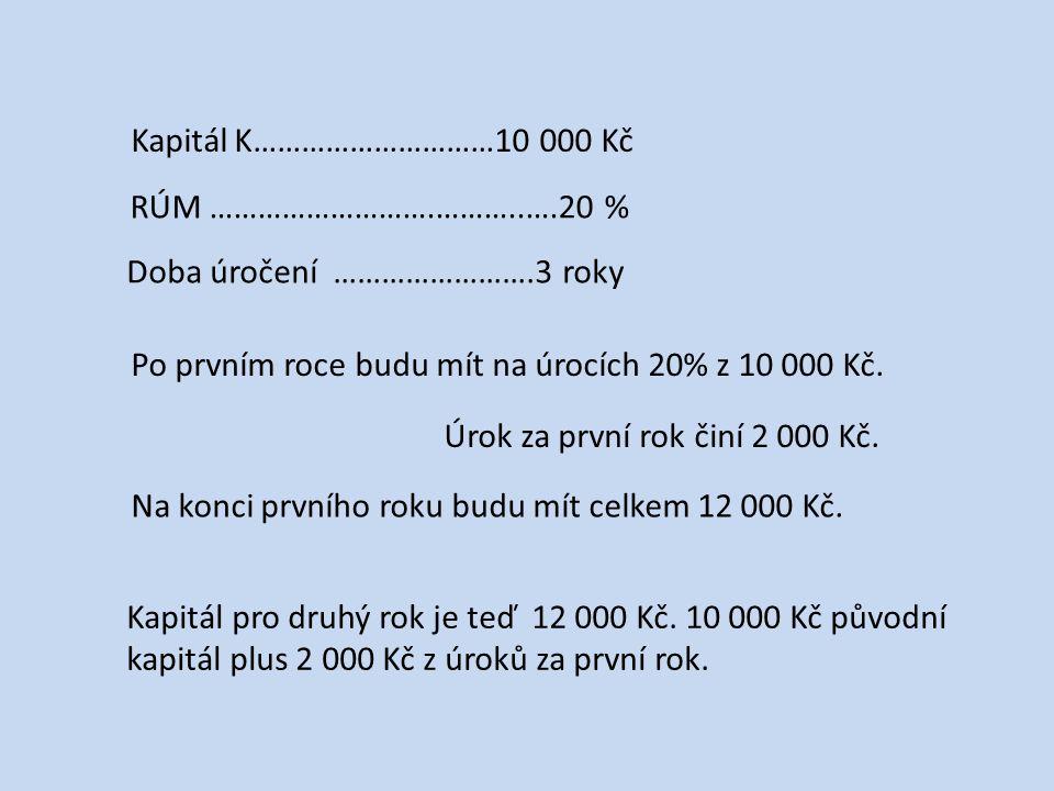 Kapitál K…………………………10 000 Kč RÚM ……………………….………..….20 % Po prvním roce budu mít na úrocích 20% z 10 000 Kč. Úrok za první rok činí 2 000 Kč. Na konci p