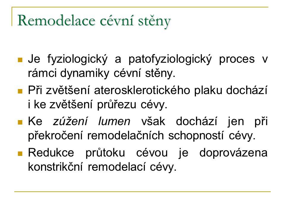 Remodelace cévní stěny Je fyziologický a patofyziologický proces v rámci dynamiky cévní stěny. Při zvětšení aterosklerotického plaku dochází i ke zvět