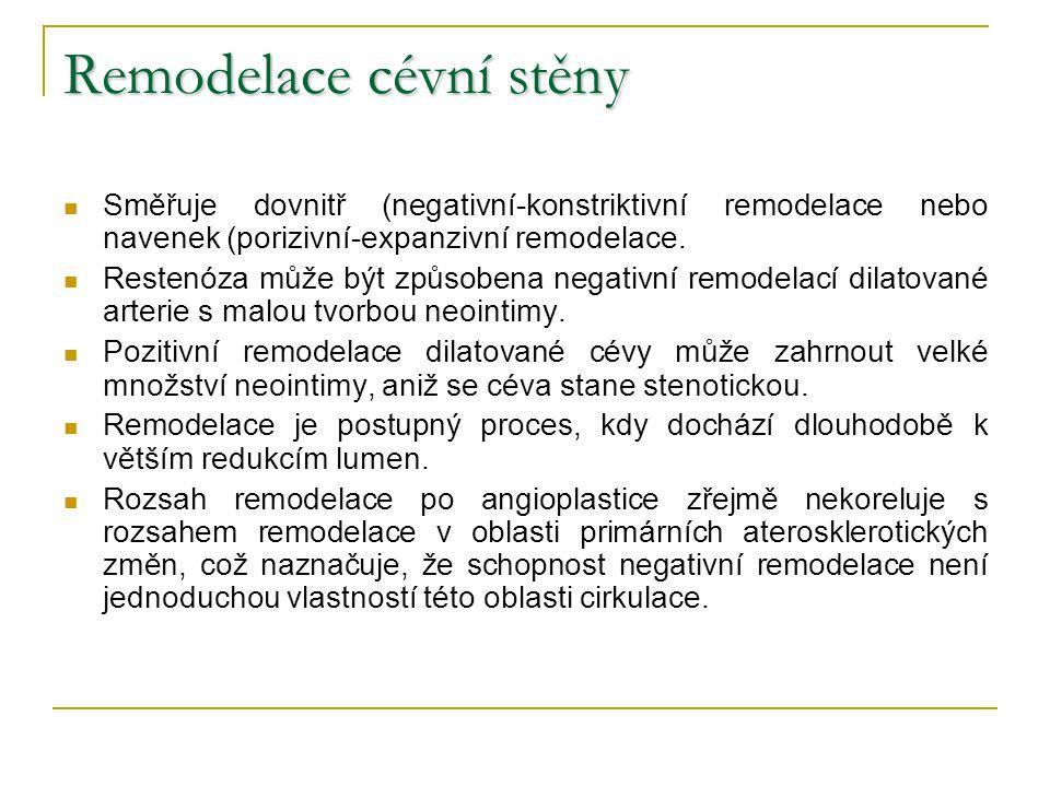 Remodelace cévní stěny Směřuje dovnitř (negativní-konstriktivní remodelace nebo navenek (porizivní-expanzivní remodelace. Restenóza může být způsobena
