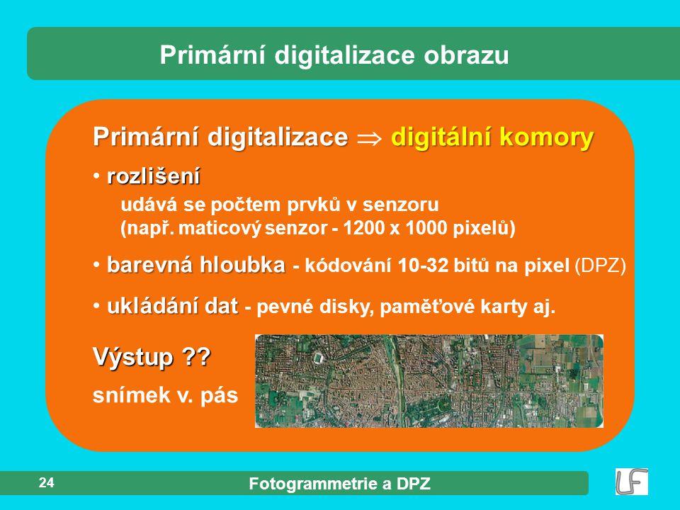 Fotogrammetrie a DPZ 24 Primární digitalizace obrazu Primární digitalizace digitální komory Primární digitalizace  digitální komory rozlišení rozliše