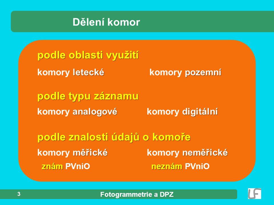 Fotogrammetrie a DPZ 24 Primární digitalizace obrazu Primární digitalizace digitální komory Primární digitalizace  digitální komory rozlišení rozlišení udává se počtem prvků v senzoru (např.