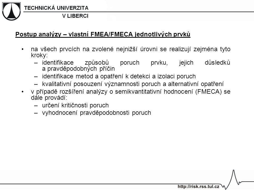 Postup analýzy – vlastní FMEA/FMECA jednotlivých prvků na všech prvcích na zvolené nejnižší úrovni se realizují zejména tyto kroky: –identifikace způsobů poruch prvku, jejich důsledků a pravděpodobných příčin –identifikace metod a opatření k detekci a izolaci poruch –kvalitativní posouzení významnosti poruch a alternativní opatření v případě rozšíření analýzy o semikvantitativní hodnocení (FMECA) se dále provádí: –určení kritičnosti poruch –vyhodnocení pravděpodobnosti poruch