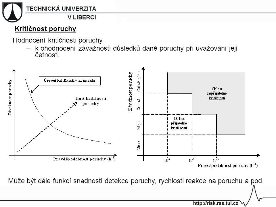 Hodnocení kritičnosti poruchy –k ohodnocení závažnosti důsledků dané poruchy při uvažování její četnosti Může být dále funkcí snadnosti detekce poruchy, rychlosti reakce na poruchu a pod.