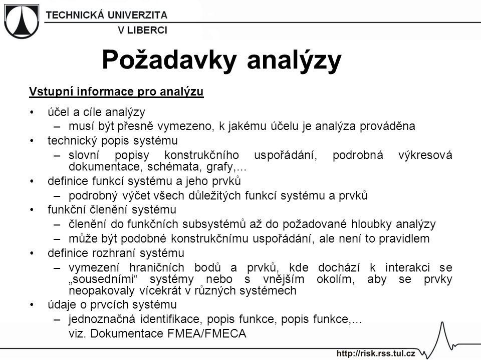 Vstupní informace pro analýzu účel a cíle analýzy –musí být přesně vymezeno, k jakému účelu je analýza prováděna technický popis systému –slovní popisy konstrukčního uspořádání, podrobná výkresová dokumentace, schémata, grafy,...