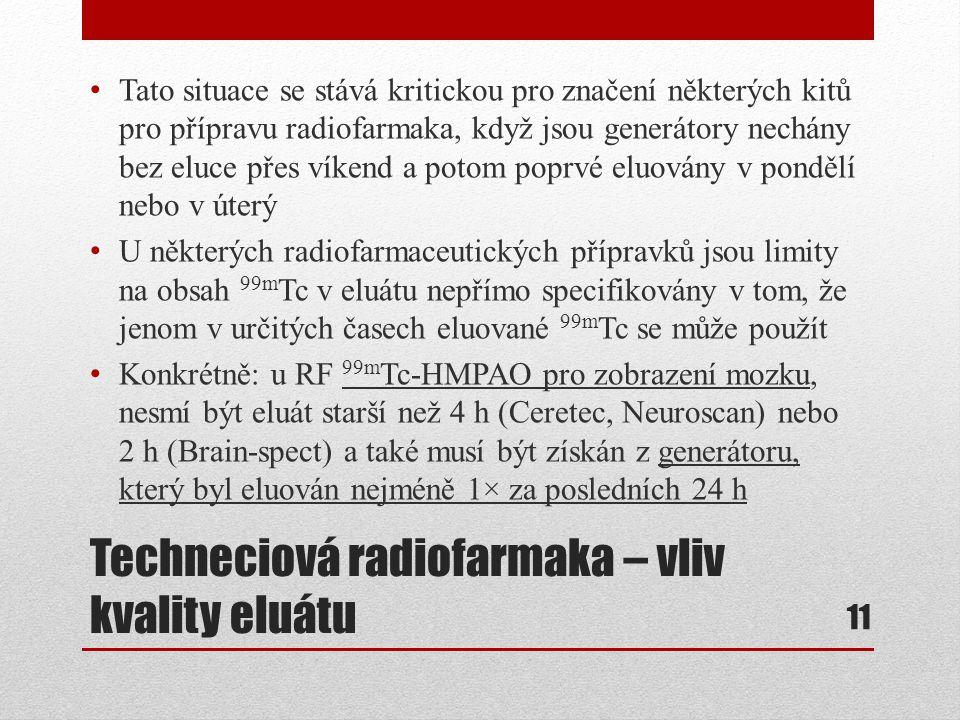Techneciová radiofarmaka – vliv kvality eluátu Tato situace se stává kritickou pro značení některých kitů pro přípravu radiofarmaka, když jsou generát