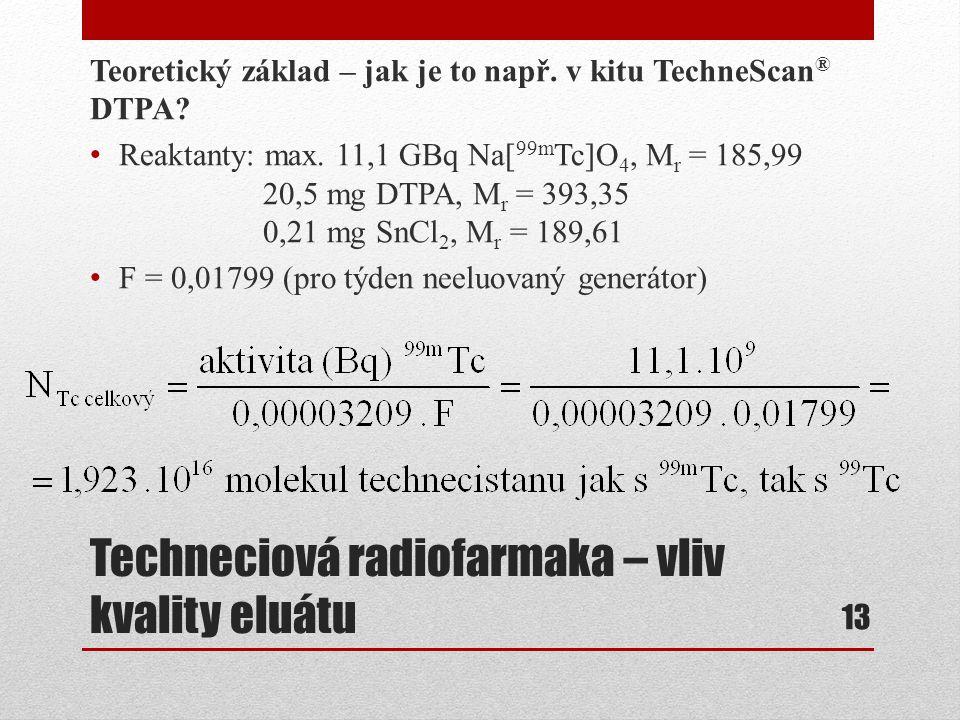 Techneciová radiofarmaka – vliv kvality eluátu Teoretický základ – jak je to např. v kitu TechneScan ® DTPA? Reaktanty: max. 11,1 GBq Na[ 99m Tc]O 4,