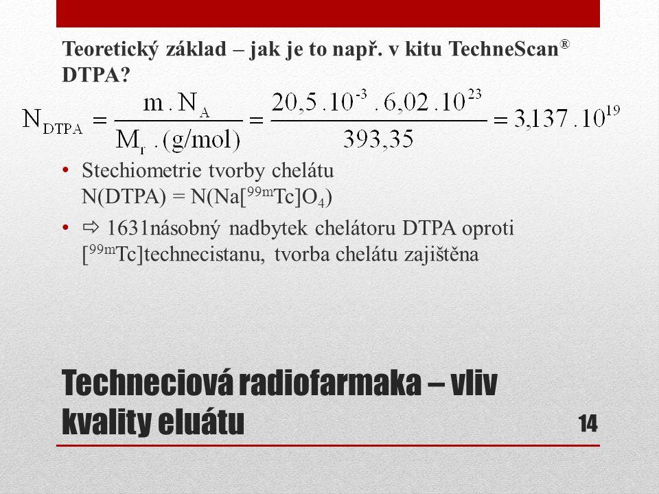 Techneciová radiofarmaka – vliv kvality eluátu Teoretický základ – jak je to např. v kitu TechneScan ® DTPA? Stechiometrie tvorby chelátu N(DTPA) = N(