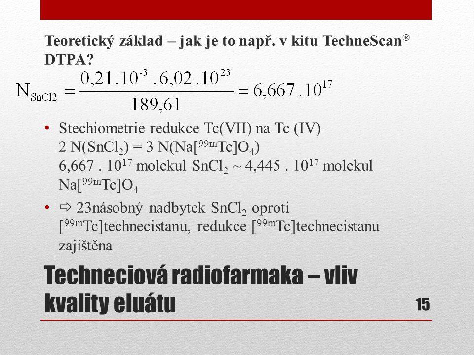 Techneciová radiofarmaka – vliv kvality eluátu Teoretický základ – jak je to např. v kitu TechneScan ® DTPA? Stechiometrie redukce Tc(VII) na Tc (IV)