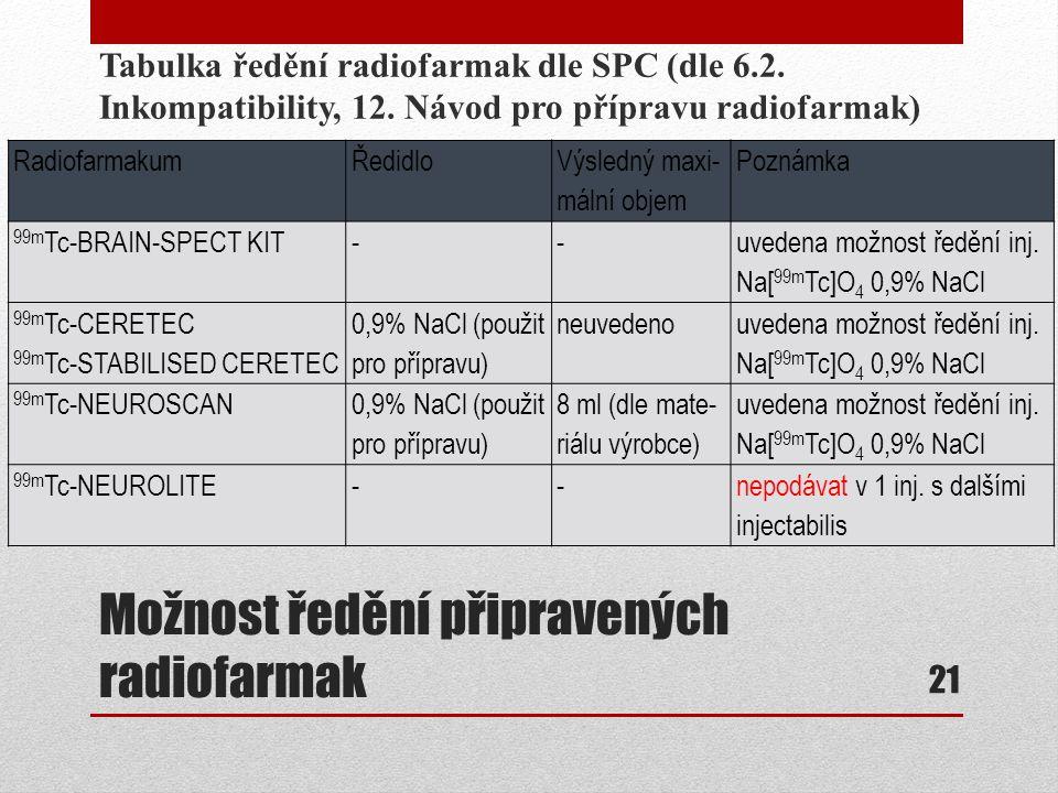 Možnost ředění připravených radiofarmak Tabulka ředění radiofarmak dle SPC (dle 6.2. Inkompatibility, 12. Návod pro přípravu radiofarmak) 21 Radiofarm