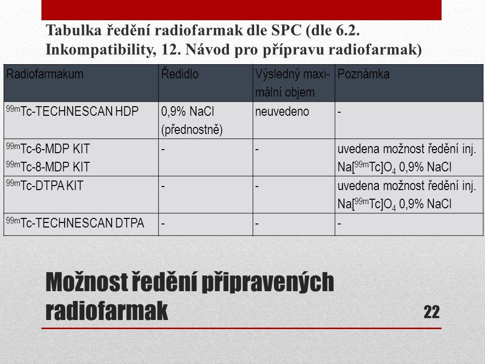 Možnost ředění připravených radiofarmak Tabulka ředění radiofarmak dle SPC (dle 6.2. Inkompatibility, 12. Návod pro přípravu radiofarmak) 22 Radiofarm