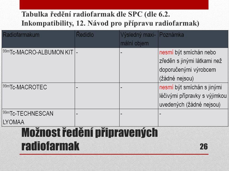 Možnost ředění připravených radiofarmak Tabulka ředění radiofarmak dle SPC (dle 6.2. Inkompatibility, 12. Návod pro přípravu radiofarmak) 26 Radiofarm