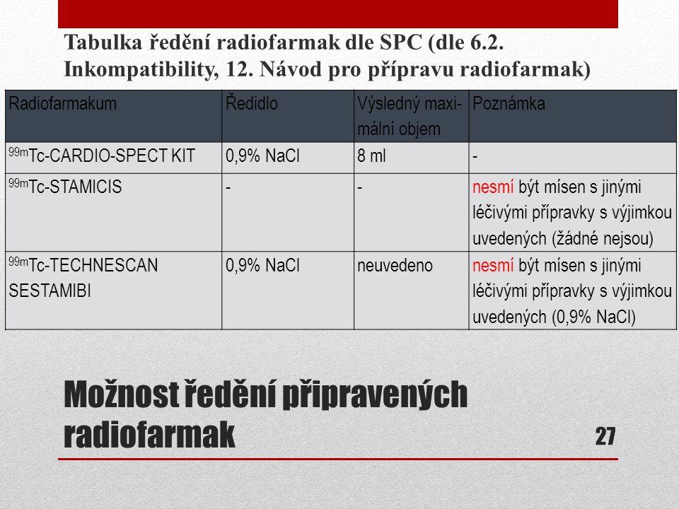 Možnost ředění připravených radiofarmak Tabulka ředění radiofarmak dle SPC (dle 6.2. Inkompatibility, 12. Návod pro přípravu radiofarmak) 27 Radiofarm