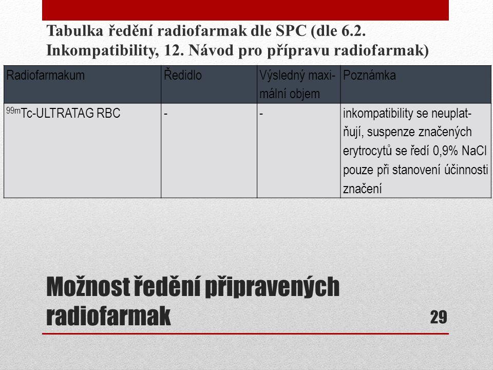 Možnost ředění připravených radiofarmak Tabulka ředění radiofarmak dle SPC (dle 6.2. Inkompatibility, 12. Návod pro přípravu radiofarmak) 29 Radiofarm