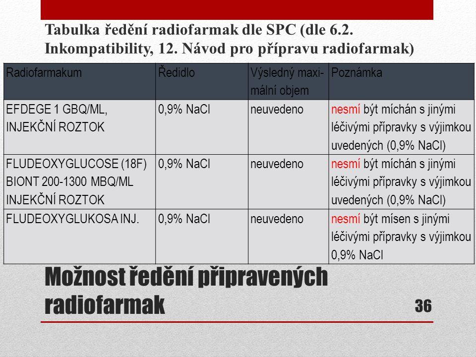Možnost ředění připravených radiofarmak Tabulka ředění radiofarmak dle SPC (dle 6.2. Inkompatibility, 12. Návod pro přípravu radiofarmak) 36 Radiofarm