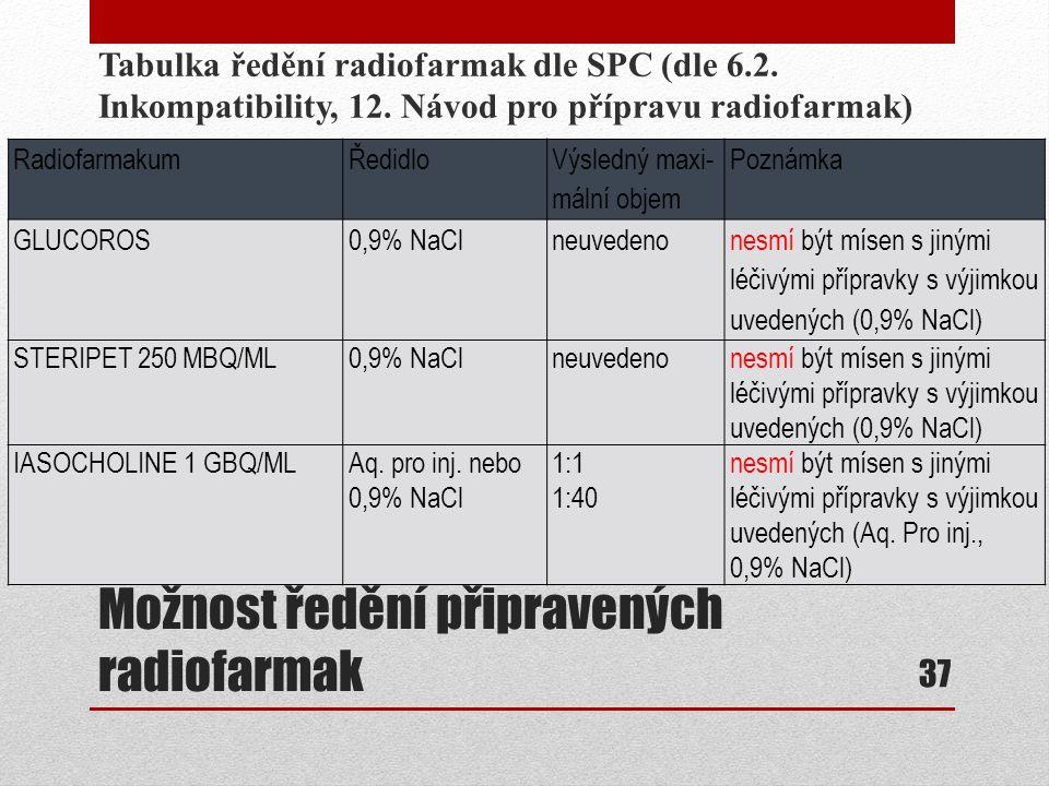 Možnost ředění připravených radiofarmak Tabulka ředění radiofarmak dle SPC (dle 6.2. Inkompatibility, 12. Návod pro přípravu radiofarmak) 37 Radiofarm